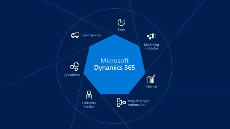Microsoft lança Dynamics 365 em novembro no Brasil