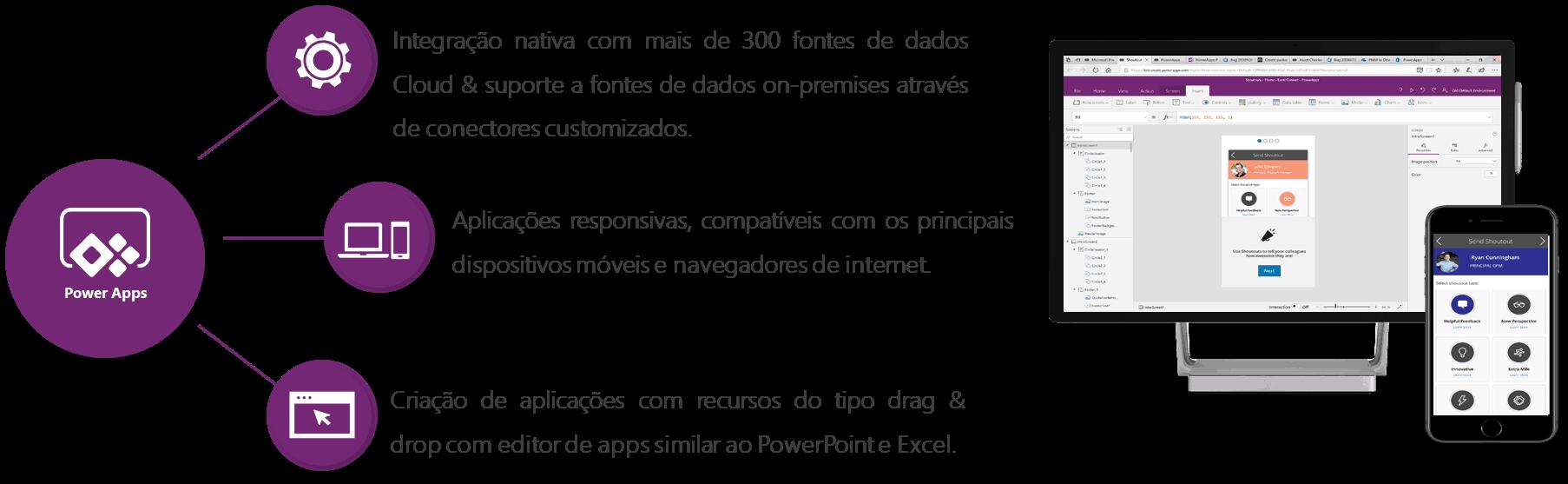 Funcionalidades do Power Apps